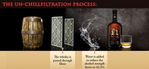 Bunnahabhain Un-chillfiltration Process