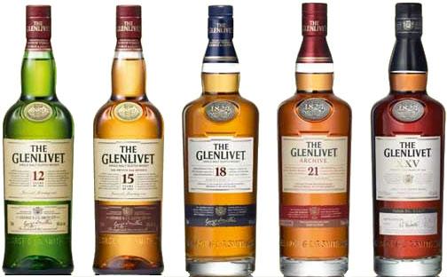 The Glenlivet core range of whiskies